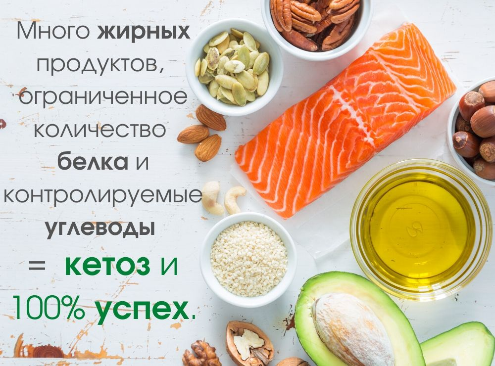 Основная суть кето диеты