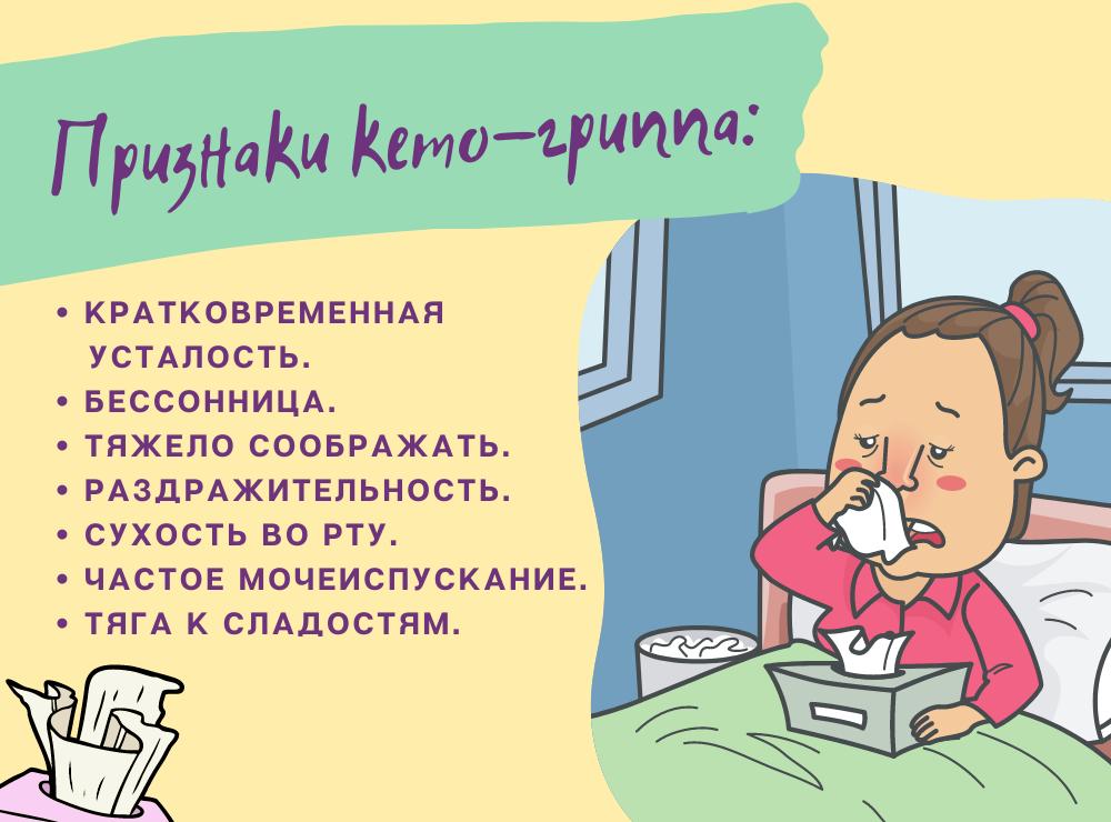 Кето грипп и его признаки